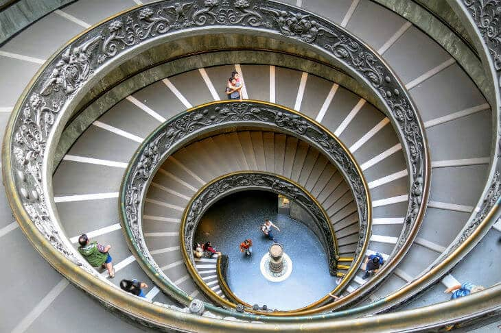 spiraltrappan vatikanmuseerna
