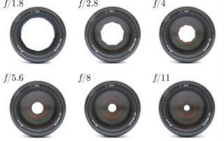 Bländare kamera