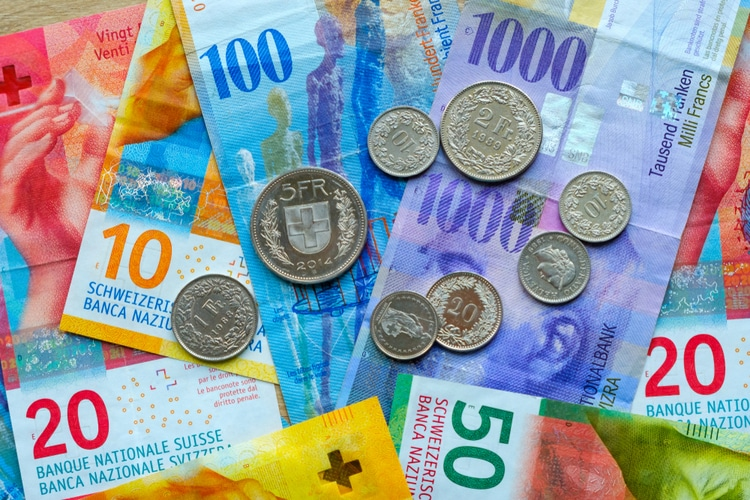 Switzerland Info About Swiss Francs