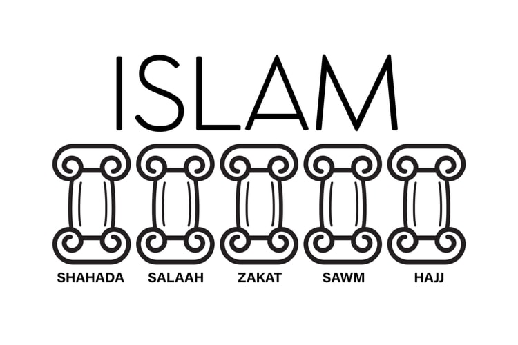 25 Interesting Facts about Islam and Muslims - Swedish Nomad